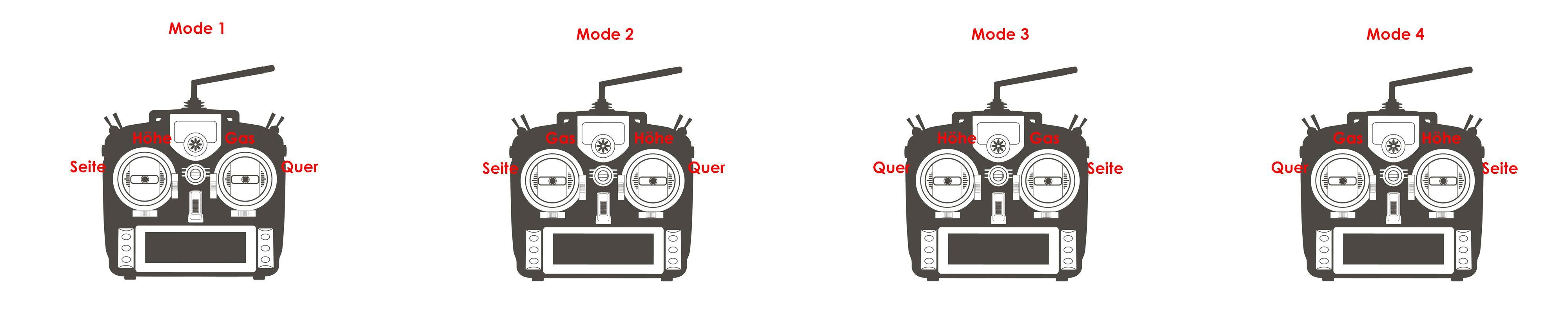 Verschiedene Modes bei Modellbau-Fernsteuerungen