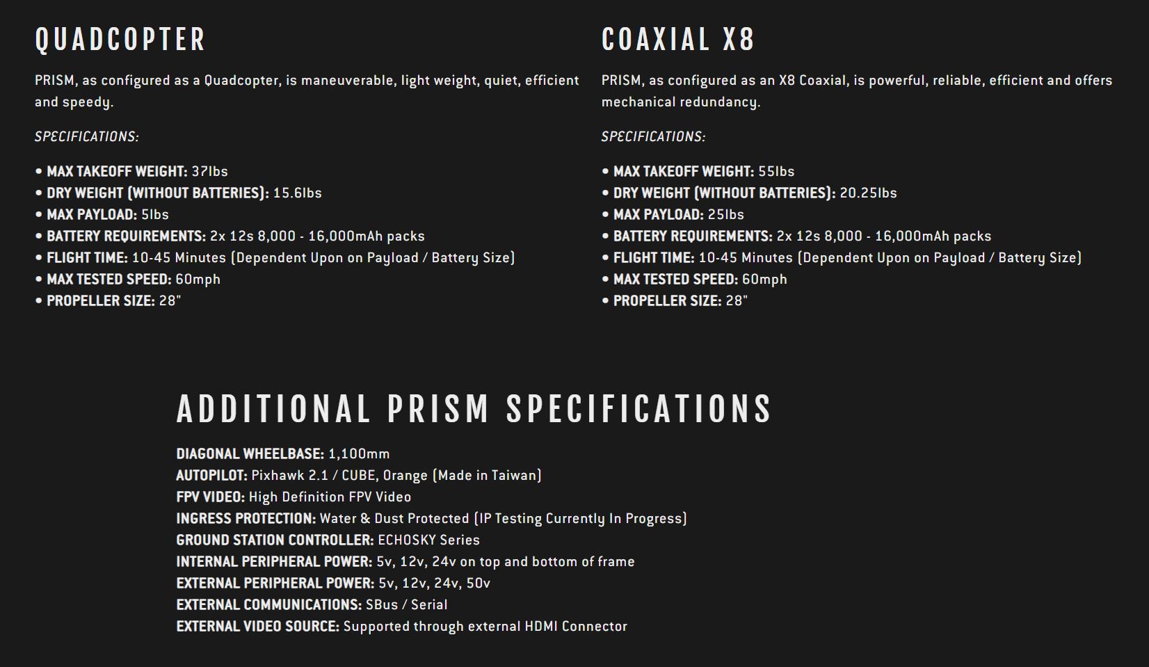 Technische Daten der PRISM Modelle