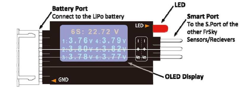 Funktionsübersicht des FLVSS Sensors
